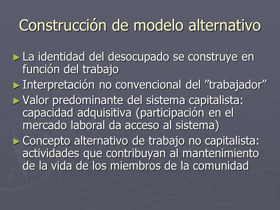 Construcción de modelo alternativo La identidad del desocupado se construye en función del trabajo La identidad del desocupado se construye en función