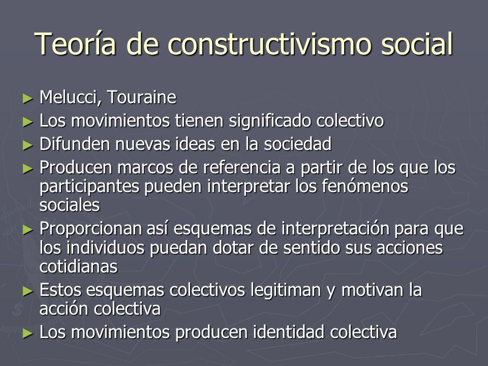 Teoría de constructivismo social Melucci, Touraine Melucci, Touraine Los movimientos tienen significado colectivo Los movimientos tienen significado c