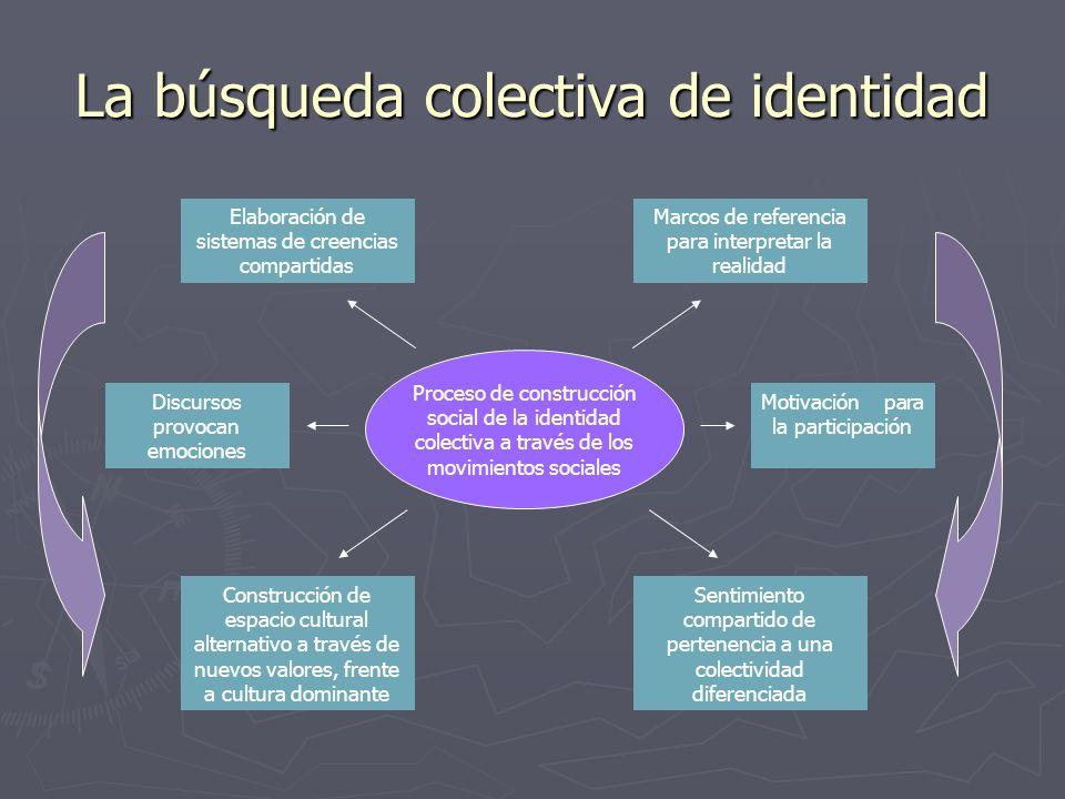 La búsqueda colectiva de identidad Proceso de construcción social de la identidad colectiva a través de los movimientos sociales Marcos de referencia