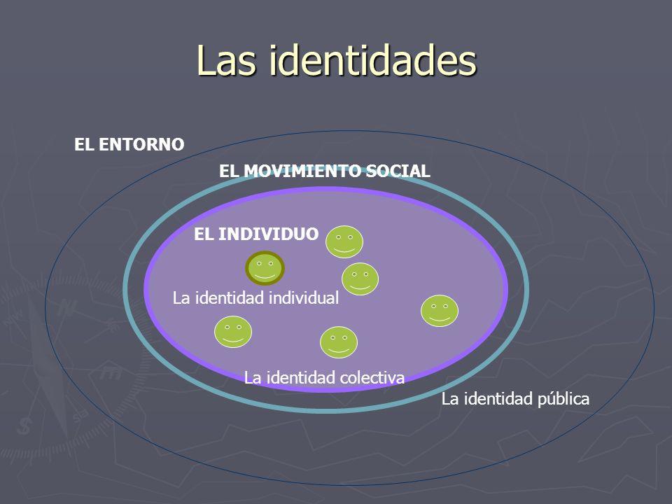 Las identidades La identidad colectiva EL INDIVIDUO La identidad individual EL ENTORNO La identidad pública EL MOVIMIENTO SOCIAL