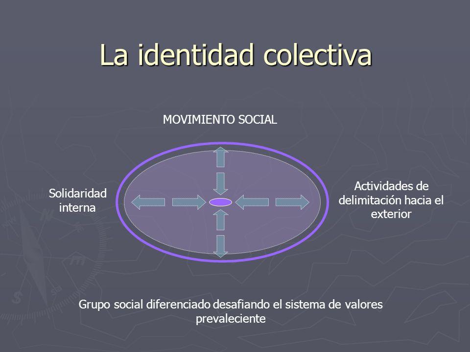 La identidad colectiva Solidaridad interna Grupo social diferenciado desafiando el sistema de valores prevaleciente Actividades de delimitación hacia