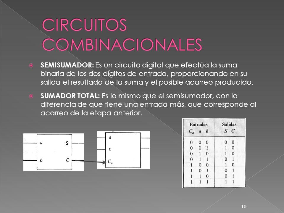 SEMISUMADOR: Es un circuito digital que efectúa la suma binaria de los dos dígitos de entrada, proporcionando en su salida el resultado de la suma y e