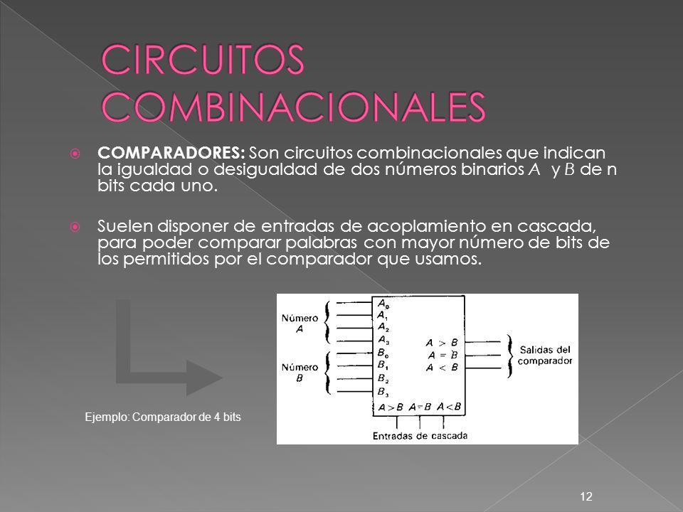 COMPARADORES: Son circuitos combinacionales que indican la igualdad o desigualdad de dos números binarios A y B de n bits cada uno. Suelen disponer de