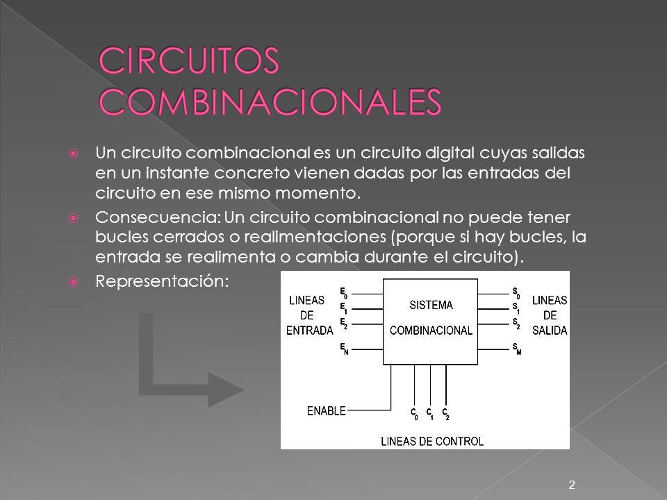 Un circuito combinacional es un circuito digital cuyas salidas en un instante concreto vienen dadas por las entradas del circuito en ese mismo momento