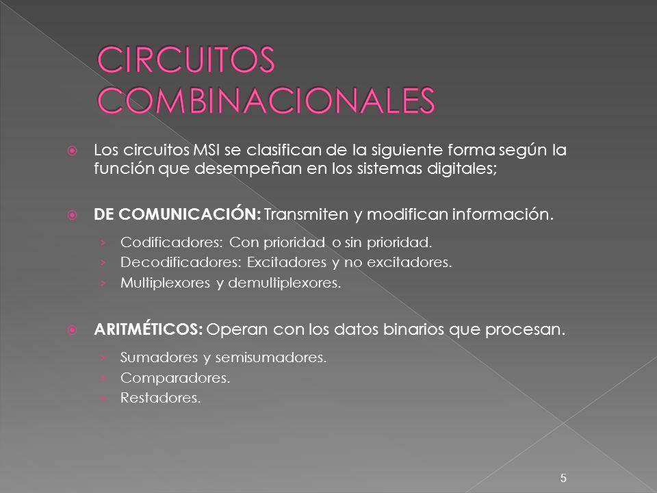 Los circuitos MSI se clasifican de la siguiente forma según la función que desempeñan en los sistemas digitales; DE COMUNICACIÓN: Transmiten y modific