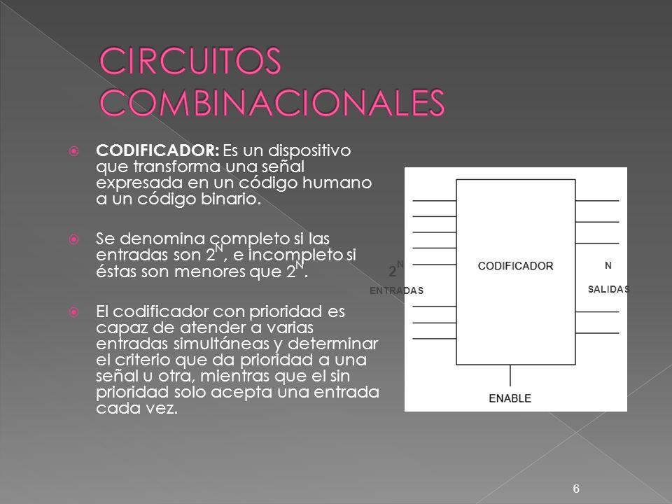 CODIFICADOR: Es un dispositivo que transforma una señal expresada en un código humano a un código binario. Se denomina completo si las entradas son 2