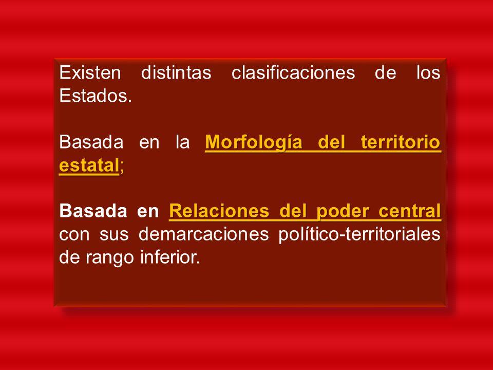 Existen distintas clasificaciones de los Estados. Morfología del territorio estatal; Basada en la Morfología del territorio estatal; Relaciones del po