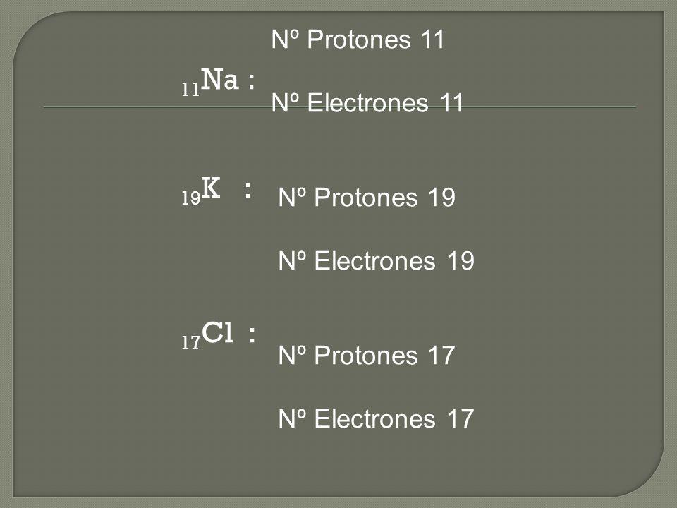 NÚMERO ATÓMICO (Z) Es el número de protones que posee un átomo y es lo que identifica a un elemento. En un átomo neutro, la cantidad de protones es ig