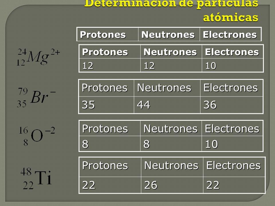 El número másico es la suma de protones y neutrones. En él se expresa la composición nuclear que determina la masa atómica. C 14 : Protones + Neutrone