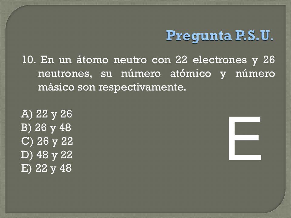ProtonesNeutronesElectrones354436 ProtonesNeutronesElectrones8810 ProtonesNeutronesElectrones222622 ProtonesNeutronesElectrones121210 ProtonesNeutrone