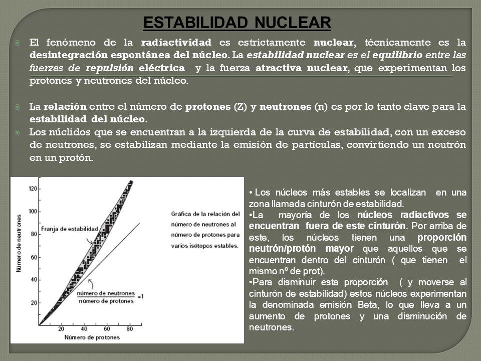 12. Un átomo posee 19 protones, 20 neutrones y 19 electrones. ¿Cuál de los siguientes átomos es su isótono? A) 19 A 21 B) 19 B 20 C) 18 C 38 D) 39 D 5