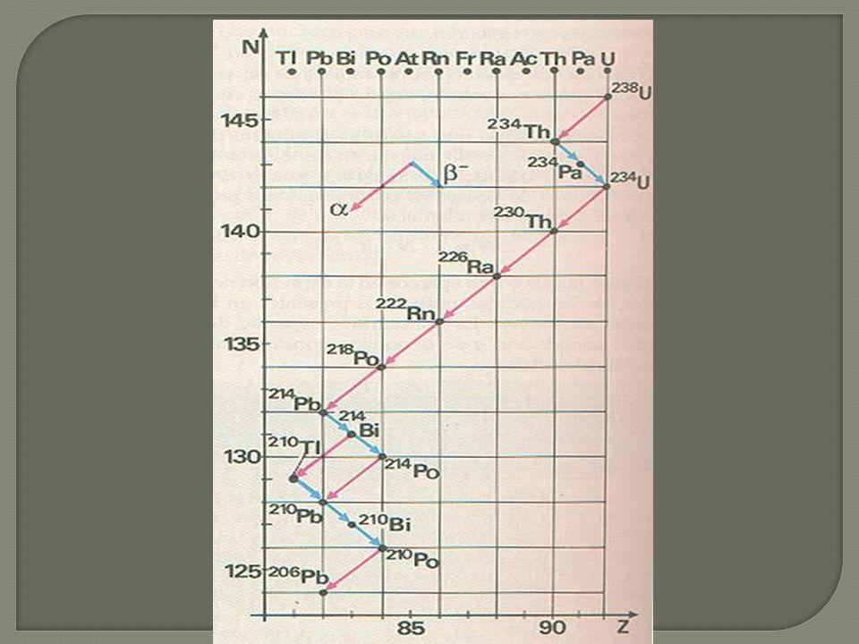 1. Los elementos Son ejemplos de A) isótopos. B) isóbaros. C) isótonos. D) isoelectrónicos. E) isómeros. 2. Señale que tipo de protección utilizaría p