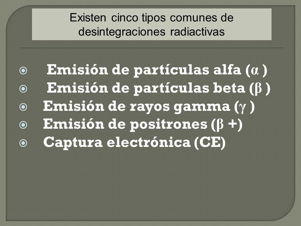 PROCESOS DE DESINTEGRACIÓN Existen radiaciones de tipo natural y artificial. La primera se produce cuando un núcleo radiactivo espontáneamente emite e