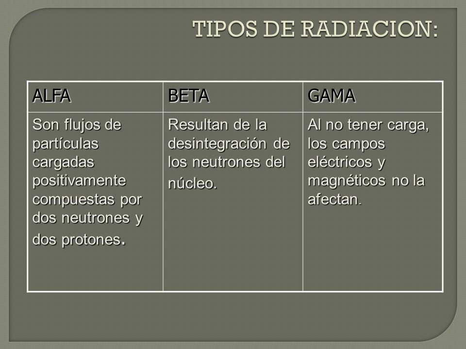 CAPTURA ELECTRÓNICA (CE) Se produce captura electrónica cuando un electrón proveniente de las capas más internas del átomo cae dentro del núcleo con l