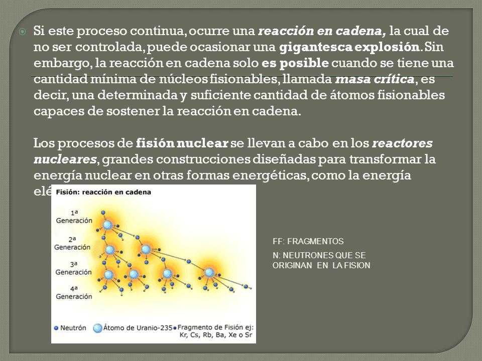 Fisión Nuclear: PROCESO EN EL QUE LOS NUCLEOS CON ALTO NUMERO MASICO SE DIVIDEN PARA DAR ORIGEN A DOS O MAS NUCLEOS CON NUMEROS MASICOS MENORES, MAS E