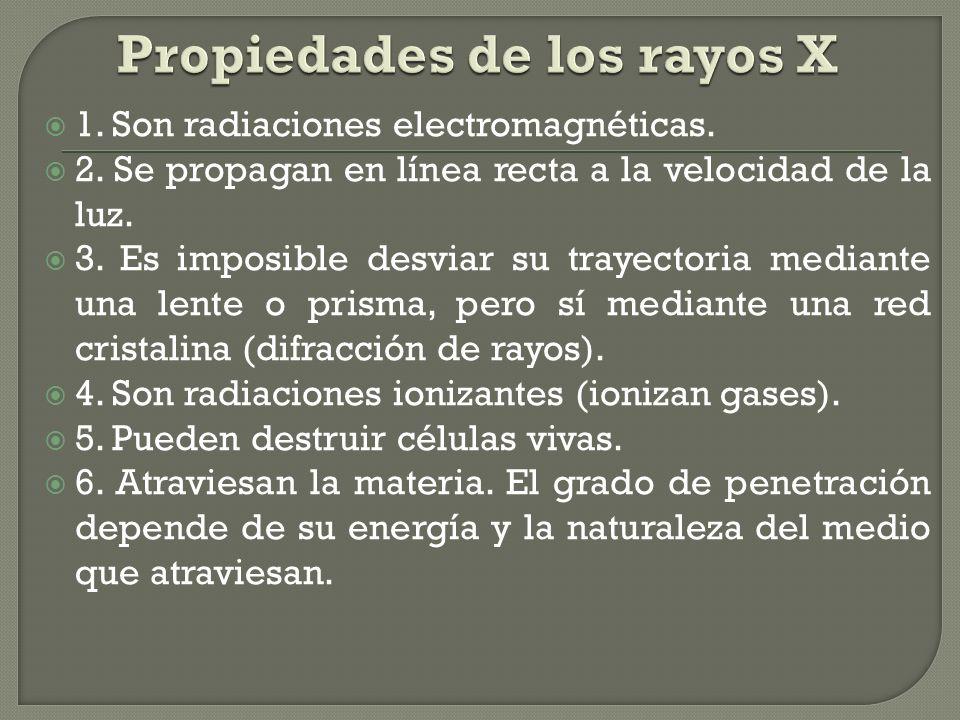 Wilhem Röentgen: 1895 Rayos X, Premio nobel de Física en 1901. Experimento: Estudiaba las emisiones de luz en un tubo de descarga eléctrica. En la osc
