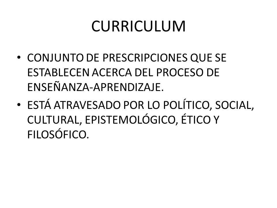 Curriculum Contenidos Sistema Educativo Escuela Sistema Social Cultural