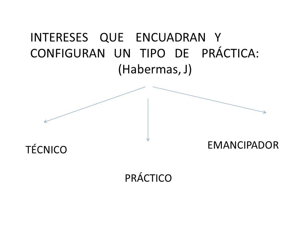 INTERÉS TÉCNICOINTERÉS PRÁCTICOINTERÉS EMANCIPADOR POSITIVISTA: observación Experimentación Resultado,producto.