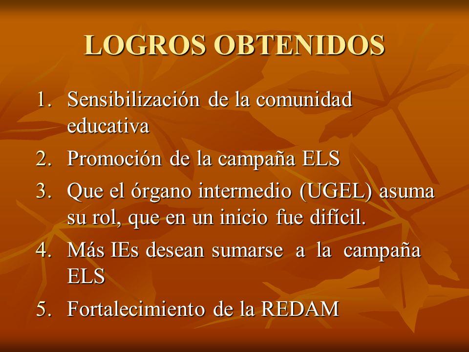 LOGROS OBTENIDOS 1.Sensibilización de la comunidad educativa 2.Promoción de la campaña ELS 3.Que el órgano intermedio (UGEL) asuma su rol, que en un i