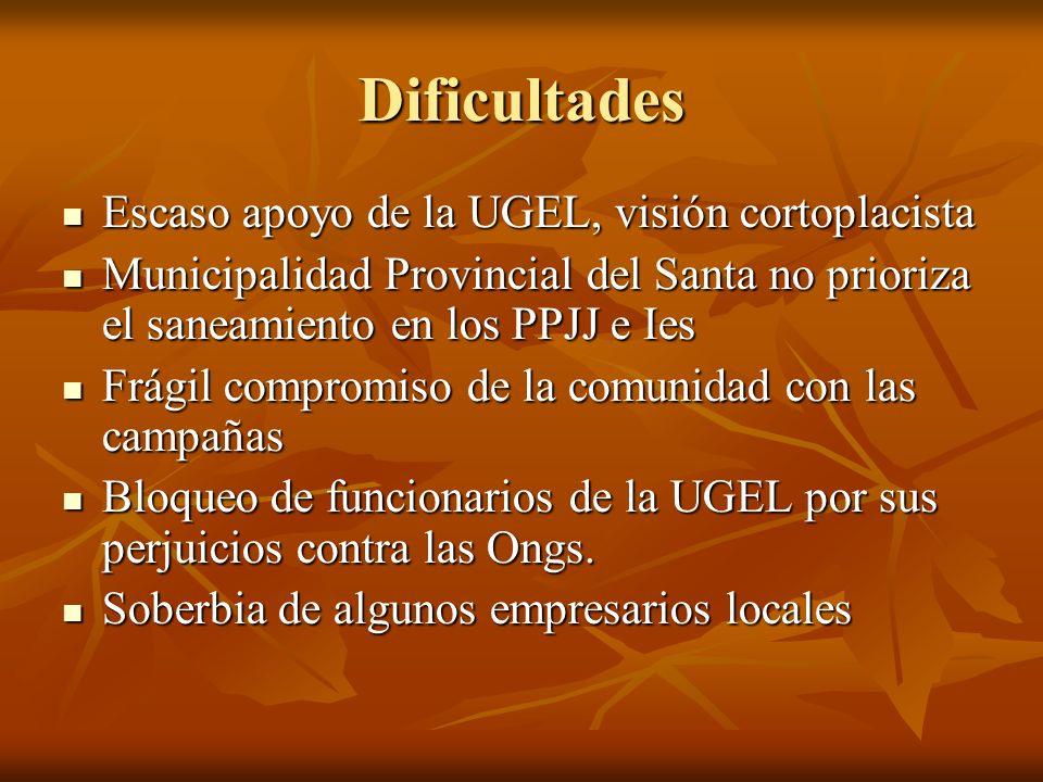 Dificultades Escaso apoyo de la UGEL, visión cortoplacista Escaso apoyo de la UGEL, visión cortoplacista Municipalidad Provincial del Santa no prioriz