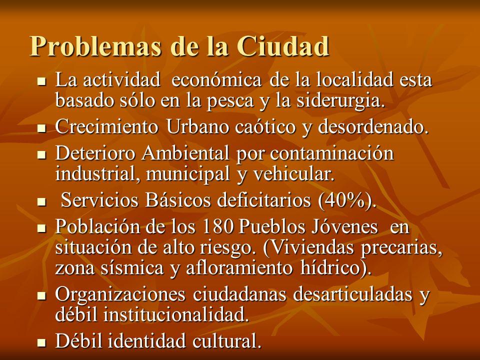 Problemas de la Ciudad La actividad económica de la localidad esta basado sólo en la pesca y la siderurgia. La actividad económica de la localidad est