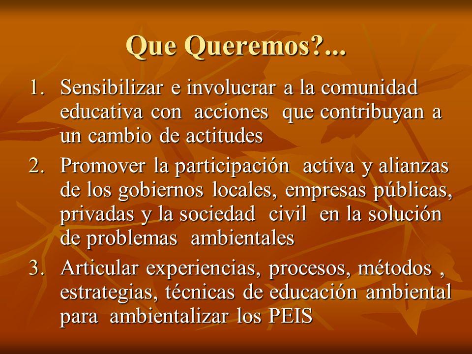 Que Queremos?... 1.Sensibilizar e involucrar a la comunidad educativa con acciones que contribuyan a un cambio de actitudes 2.Promover la participació