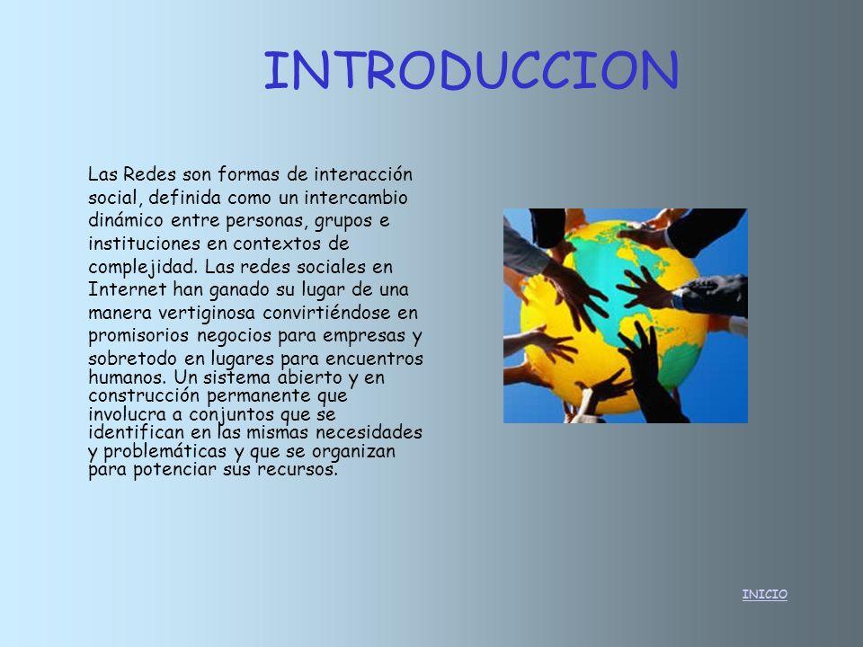 INTRODUCCION INICIO Las Redes son formas de interacción social, definida como un intercambio dinámico entre personas, grupos e instituciones en contex