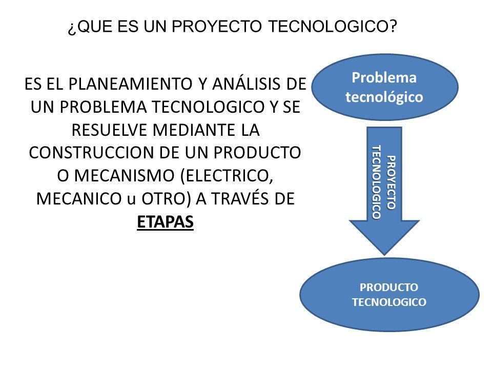 Problema tecnológico PROYECTO TECNOLOGICO ES EL PLANEAMIENTO Y ANÁLISIS DE UN PROBLEMA TECNOLOGICO Y SE RESUELVE MEDIANTE LA CONSTRUCCION DE UN PRODUC