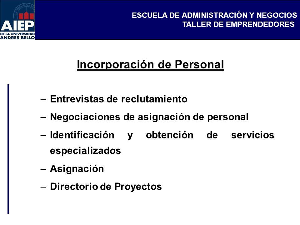 ESCUELA DE ADMINISTRACIÓN Y NEGOCIOS TALLER DE EMPRENDEDORES –Entrevistas de reclutamiento –Negociaciones de asignación de personal –Identificación y