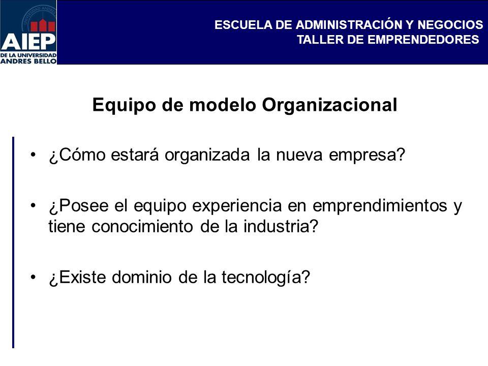 ESCUELA DE ADMINISTRACIÓN Y NEGOCIOS TALLER DE EMPRENDEDORES Equipo de modelo Organizacional ¿Cómo estará organizada la nueva empresa? ¿Posee el equip