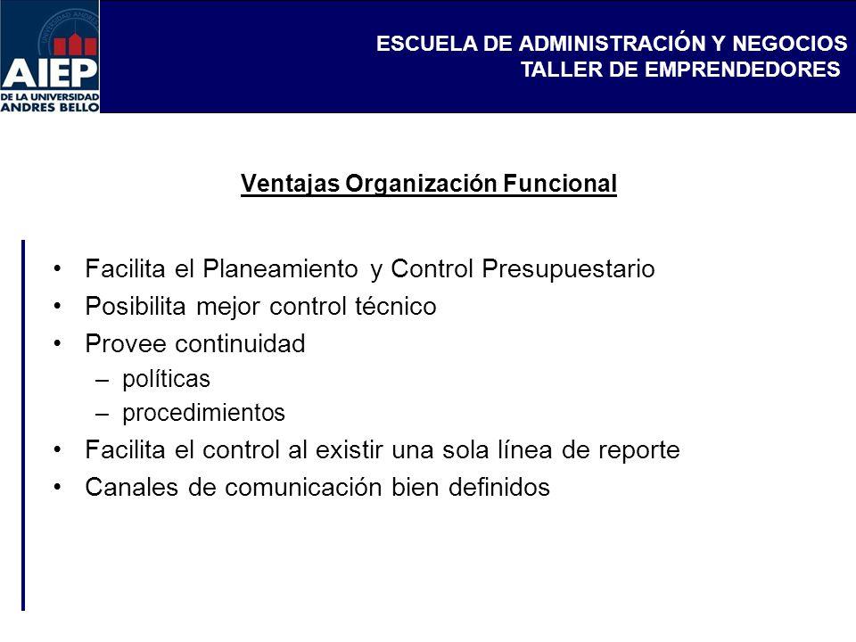 ESCUELA DE ADMINISTRACIÓN Y NEGOCIOS TALLER DE EMPRENDEDORES Ventajas Organización Funcional Facilita el Planeamiento y Control Presupuestario Posibil
