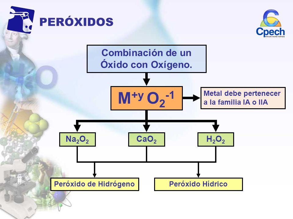PERÓXIDOS Peróxido de SodioPeróxido Sódico Combinación de un Óxido con Oxígeno. M +y O 2 -1 Na 2 O 2 CaO 2 H2O2H2O2 Peróxido de CalcioPeróxido Cálcico