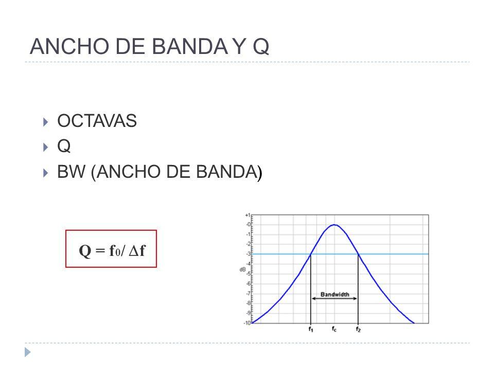 ANCHO DE BANDA Y Q OCTAVAS Q BW (ANCHO DE BANDA ) Q = f 0 / f