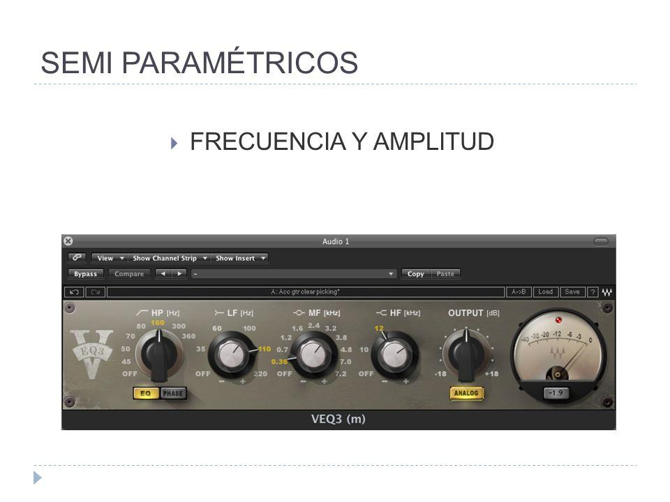 SEMI PARAMÉTRICOS FRECUENCIA Y AMPLITUD