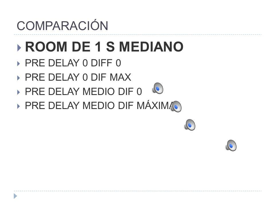 COMPARACIÓN ROOM DE 1 S MEDIANO PRE DELAY 0 DIFF 0 PRE DELAY 0 DIF MAX PRE DELAY MEDIO DIF 0 PRE DELAY MEDIO DIF MÁXIMA