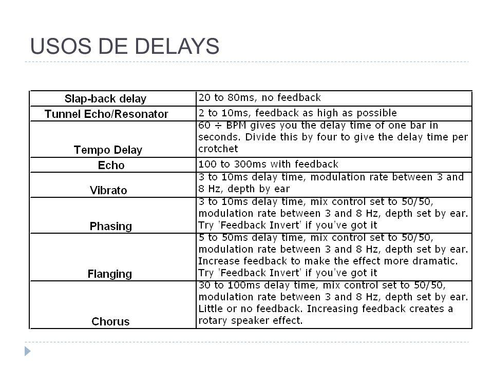 USOS DE DELAYS
