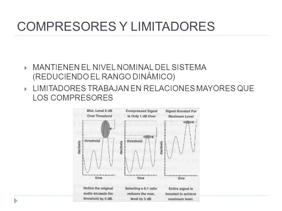 CONTROLES THRESHOLD (UMBRAL)/INPUT RATIO (RELACIÓN) ATAQUE (INICIO DE COMPRESIÓN seg) RELEASE (DURACIÓN DE COMPRESIÓN seg.) MAKE UP / OUTPUT