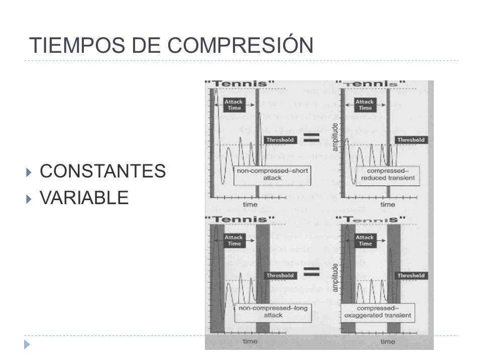 TIEMPOS DE COMPRESIÓN CONSTANTES VARIABLE