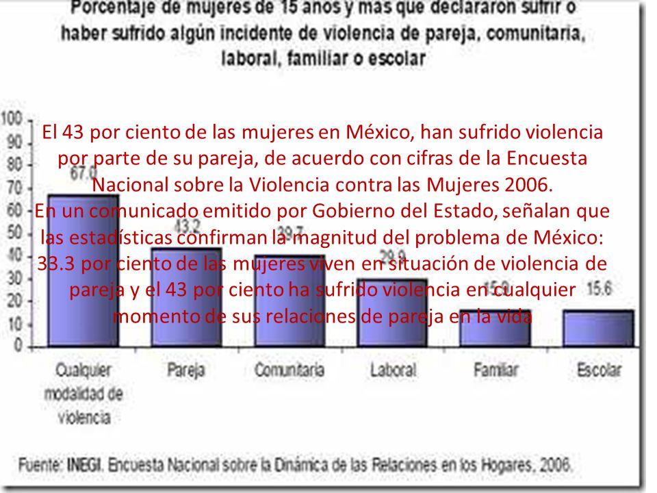 El 43 por ciento de las mujeres en México, han sufrido violencia por parte de su pareja, de acuerdo con cifras de la Encuesta Nacional sobre la Violen