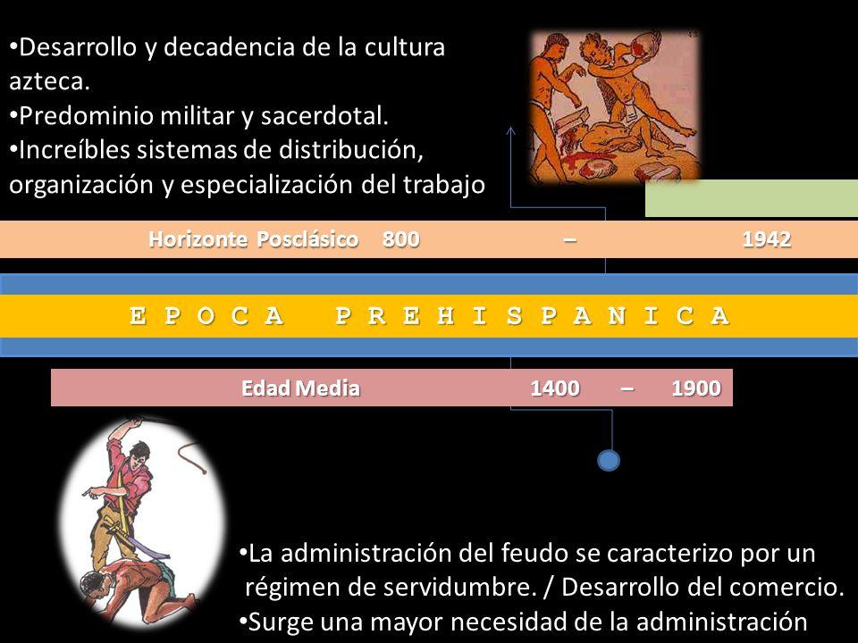Desarrollo y decadencia de la cultura azteca. Predominio militar y sacerdotal. Increíbles sistemas de distribución, organización y especialización del