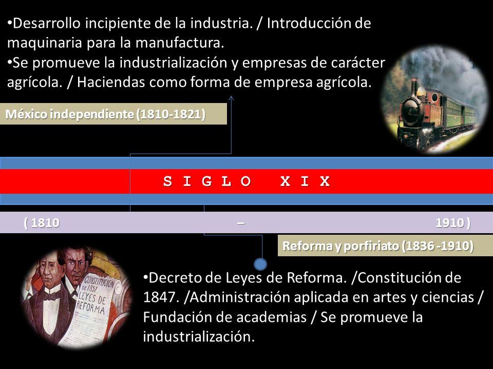 Decreto de Leyes de Reforma. /Constitución de 1847. /Administración aplicada en artes y ciencias / Fundación de academias / Se promueve la industriali