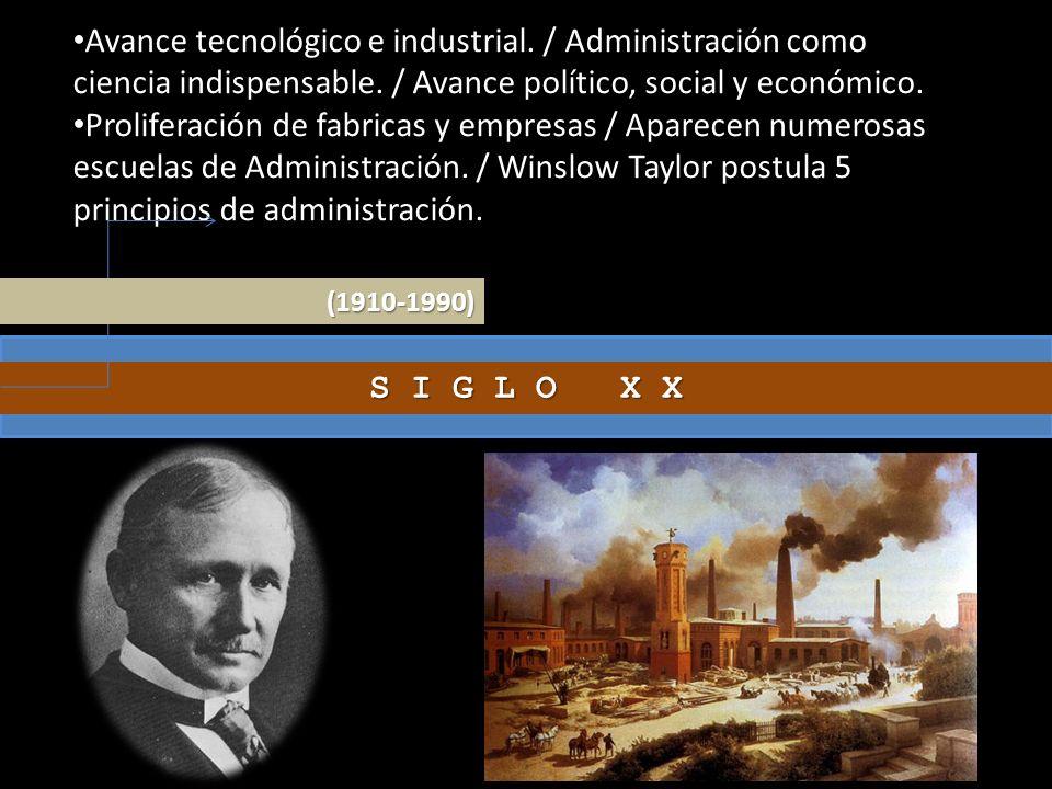 S I G L O X X Avance tecnológico e industrial. / Administración como ciencia indispensable. / Avance político, social y económico. Proliferación de fa