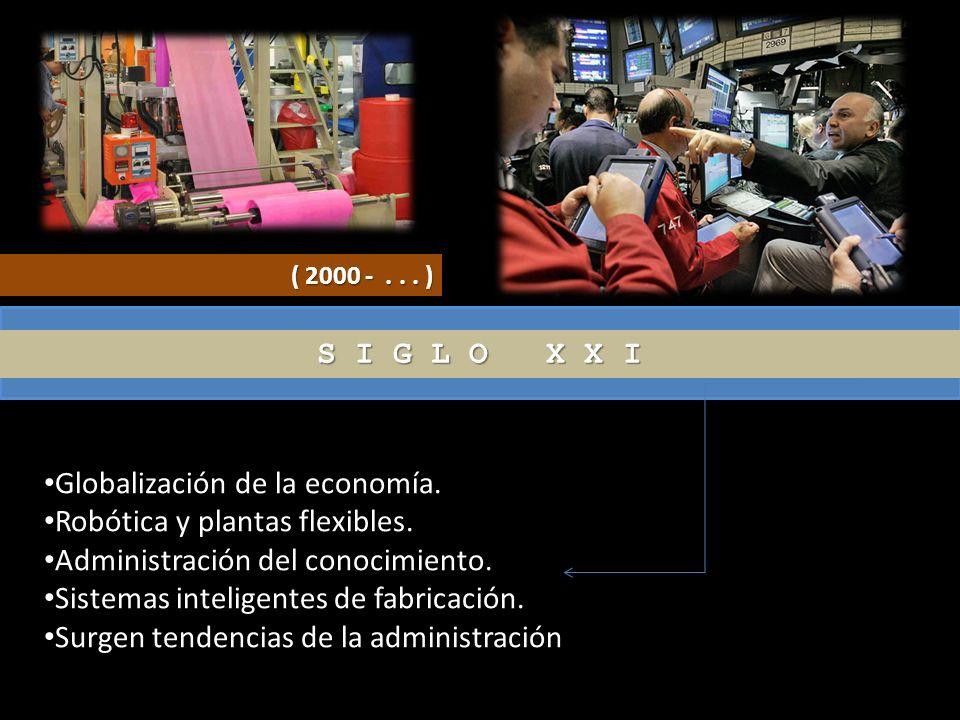 S I G L O X X I Globalización de la economía. Robótica y plantas flexibles. Administración del conocimiento. Sistemas inteligentes de fabricación. Sur