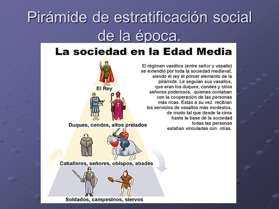 Pirámide de estratificación social de la época.