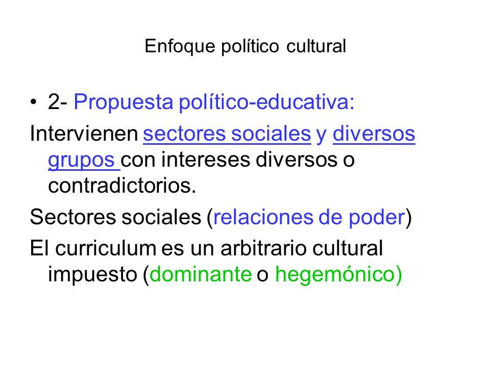 Enfoque político cultural 2- Propuesta político-educativa: Intervienen sectores sociales y diversos grupos con intereses diversos o contradictorios. S