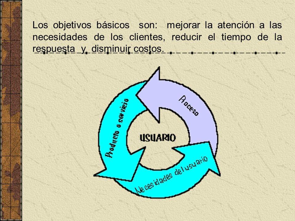 Los objetivos básicos son: mejorar la atención a las necesidades de los clientes, reducir el tiempo de la respuesta y disminuir costos.