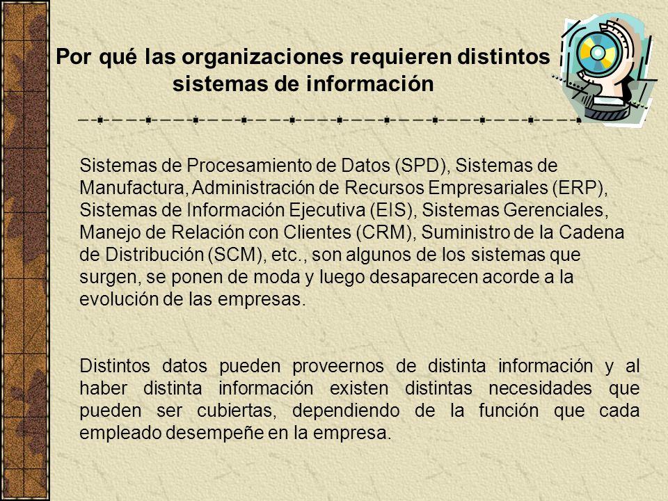 Por qué las organizaciones requieren distintos sistemas de información Sistemas de Procesamiento de Datos (SPD), Sistemas de Manufactura, Administraci