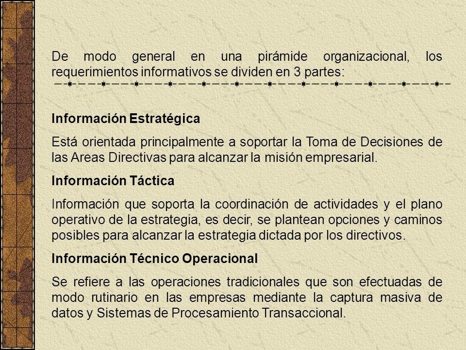 De modo general en una pirámide organizacional, los requerimientos informativos se dividen en 3 partes: Información Estratégica Está orientada princip