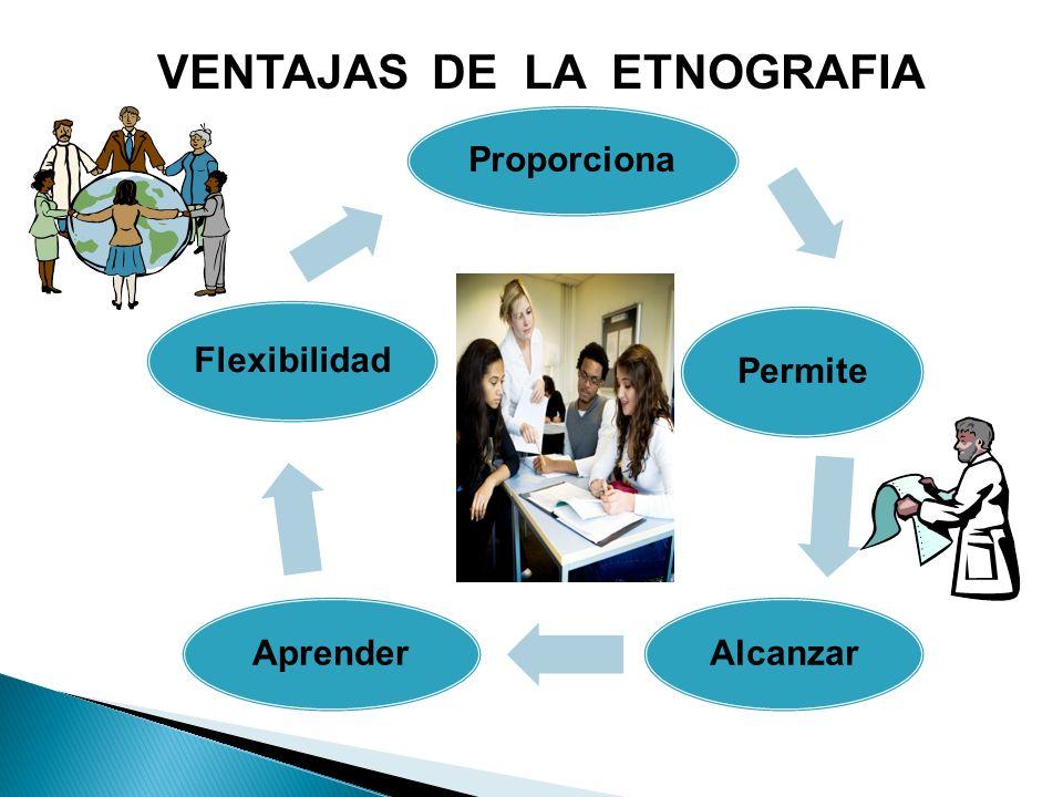 VENTAJAS DE LA ETNOGRAFIA Proporciona Permite Alcanzar Aprender Flexibilidad