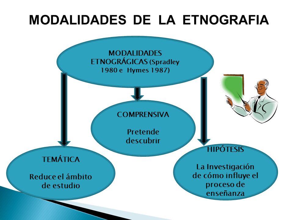 MODALIDADES ETNOGRÁGICAS (Spradley 1980 e Hymes 1987) MODALIDADES DE LA ETNOGRAFIA TEMÁTICA Reduce el ámbito de estudio COMPRENSIVA Pretende descubrir HIPÓTESIS La Investigación de cómo influye el proceso de enseñanza